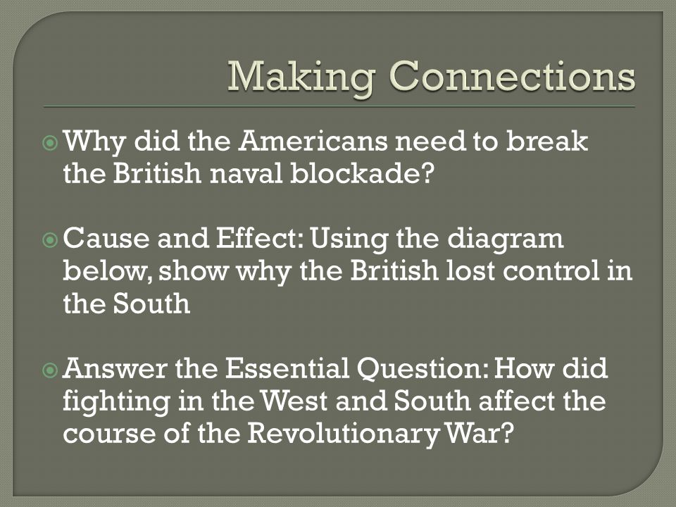 Making Connections Why did the Americans need to break the British naval blockade