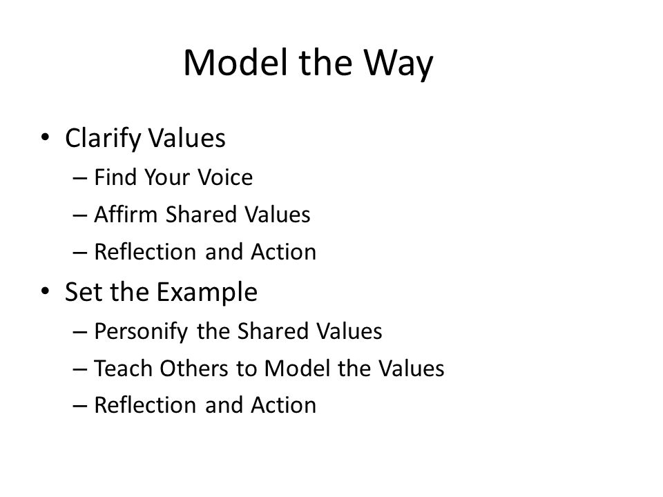 Model the Way Clarify Values Set the Example Find Your Voice
