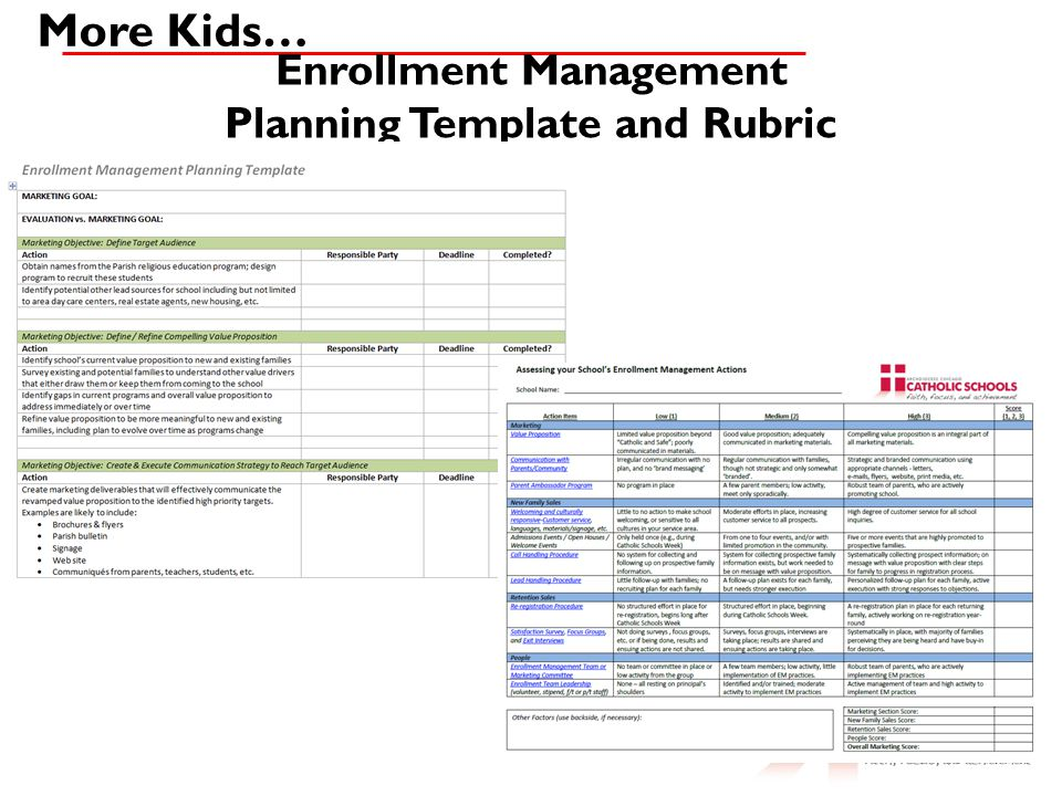 Enrollment Management Planning Template and Rubric