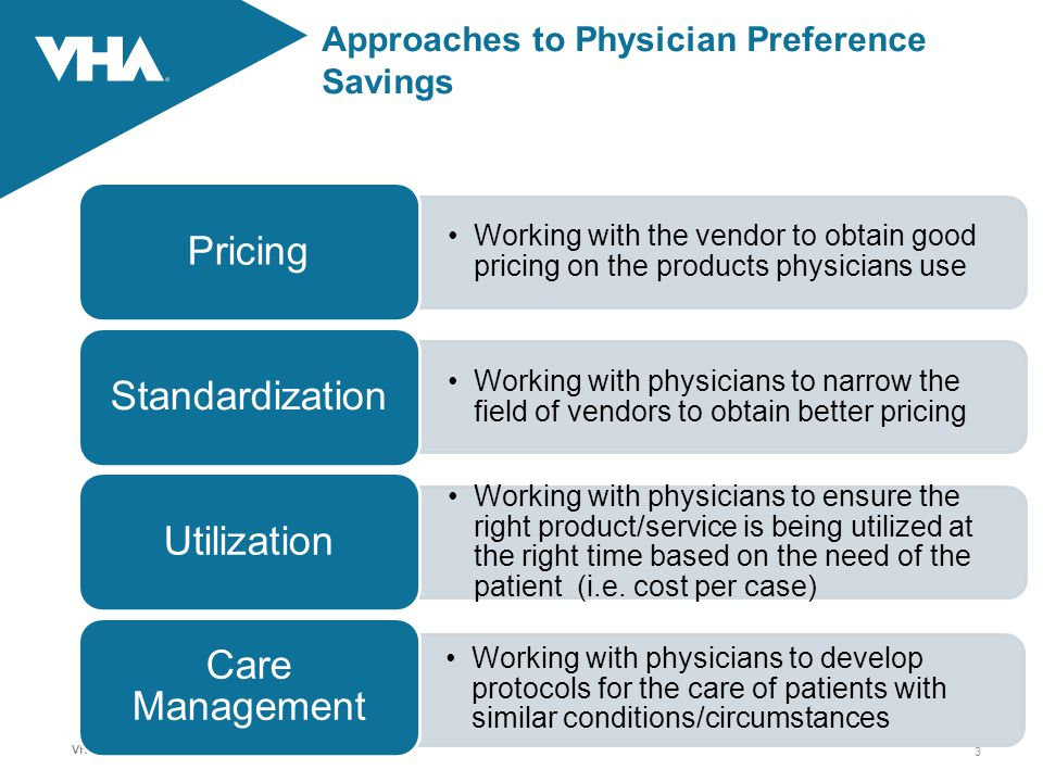Approaches to Physician Preference Savings