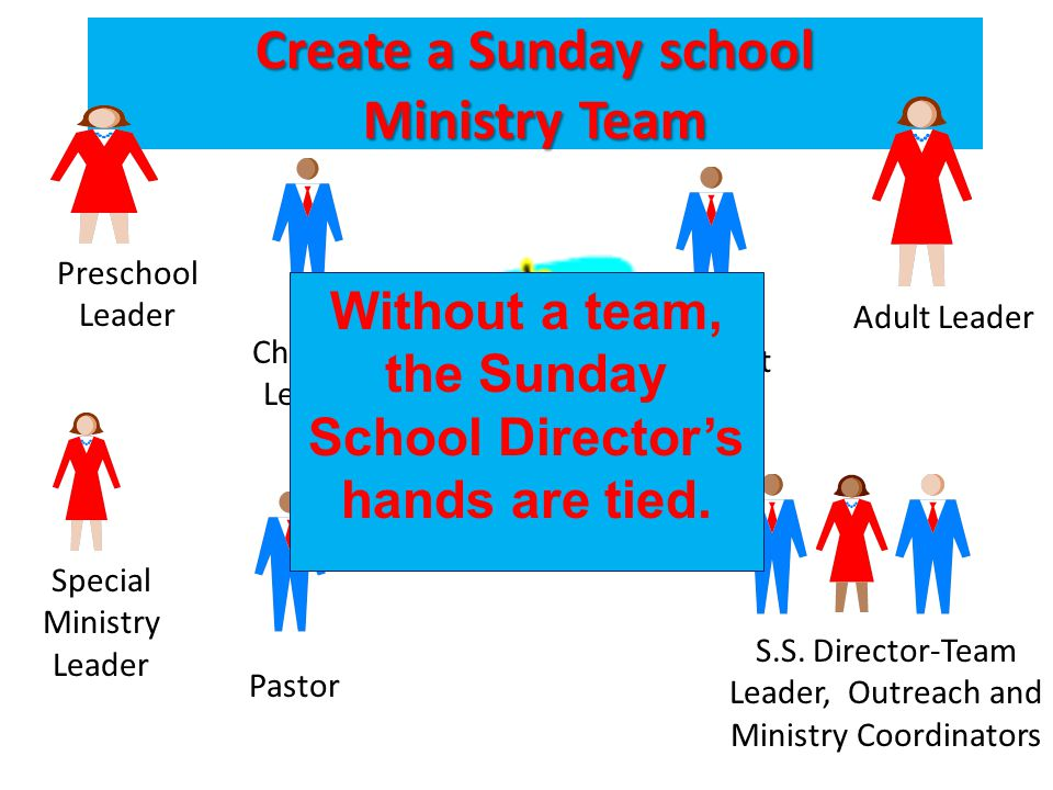 Create a Sunday school Ministry Team