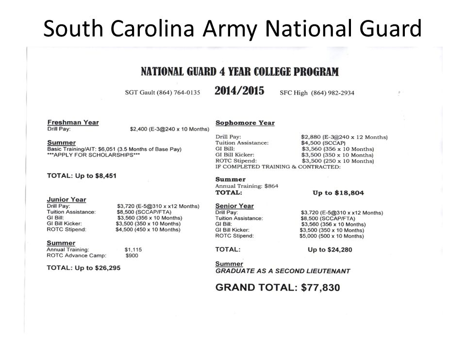 South Carolina Army National Guard