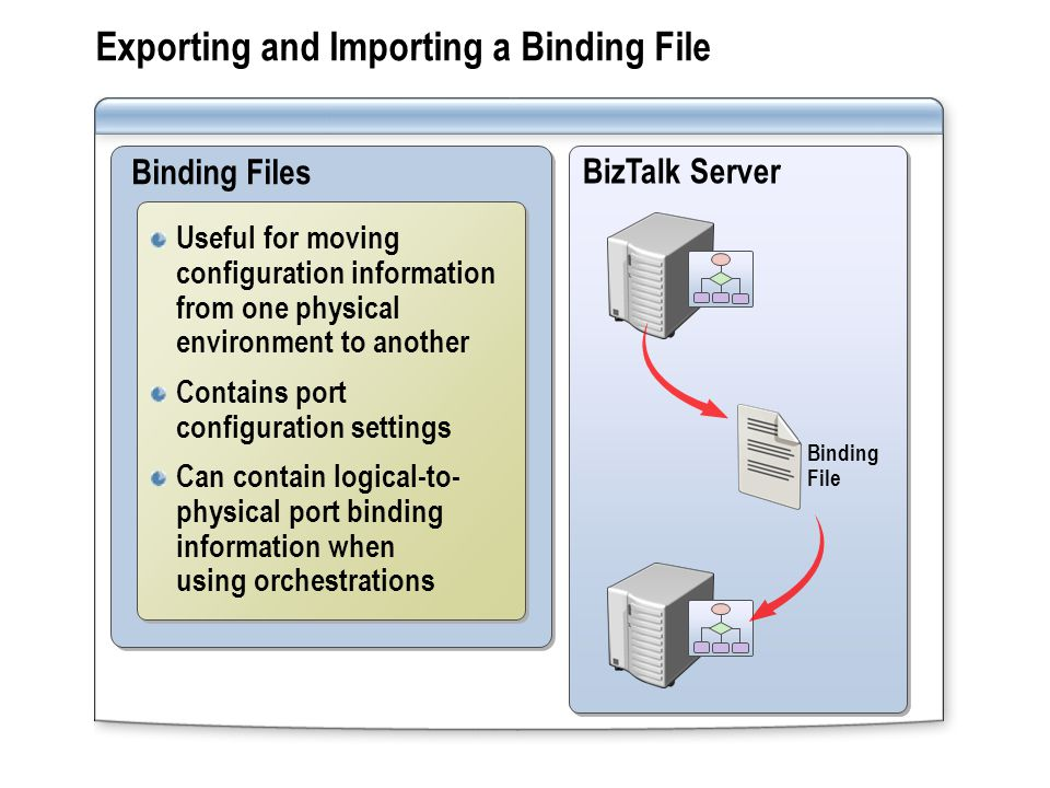 Exporting and Importing a Binding File