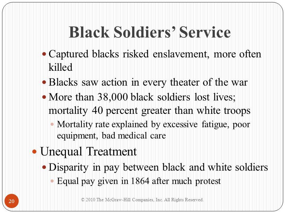 Black Soldiers' Service