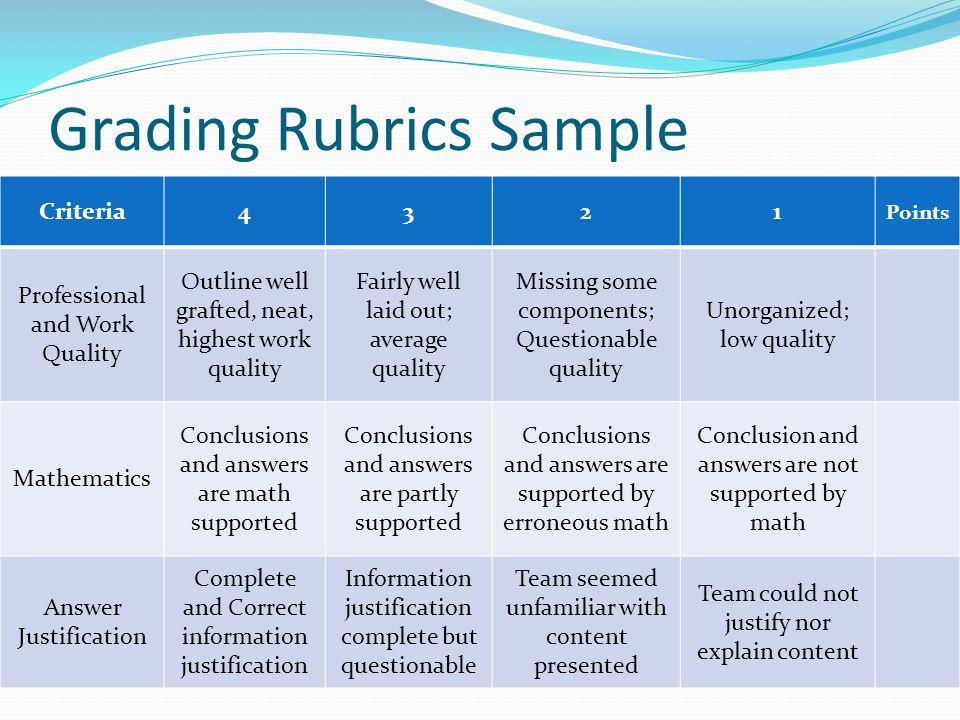 Grading Rubrics Sample
