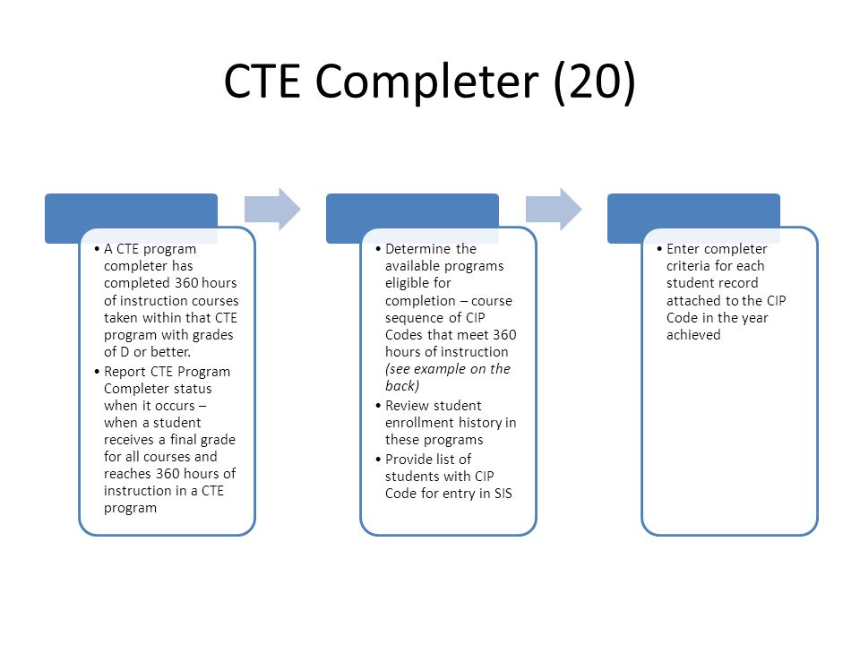 CTE Completer (20) A CTE program completer has completed 360 hours of instruction courses taken within that CTE program with grades of D or better.