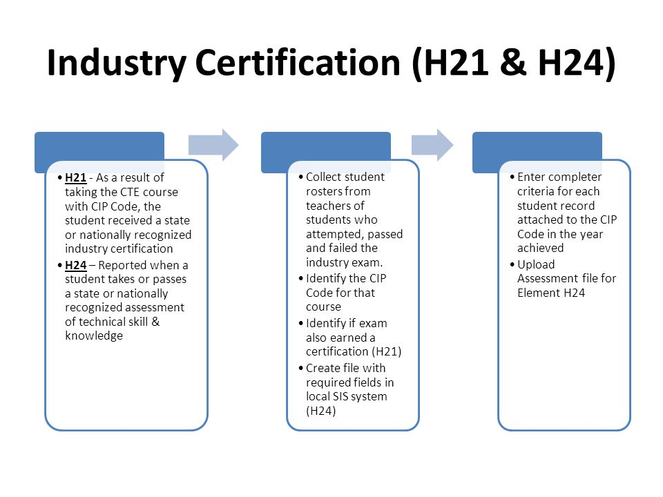 Industry Certification (H21 & H24)