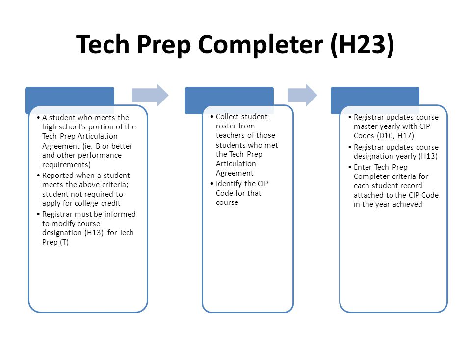 Tech Prep Completer (H23)