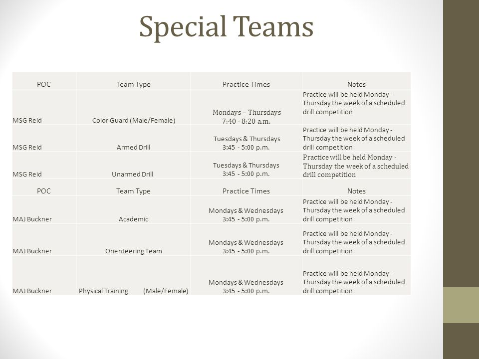 Special Teams POC Team Type Practice Times Notes MSG Reid