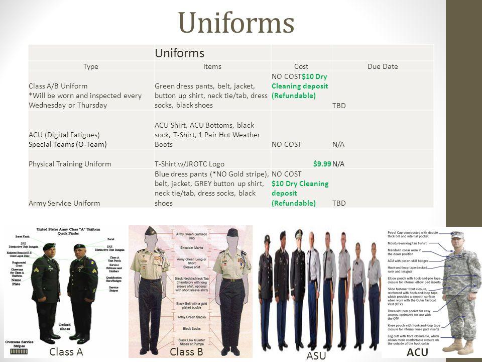 Uniforms Uniforms Class A Class B ACU ASU Type Items Cost Due Date