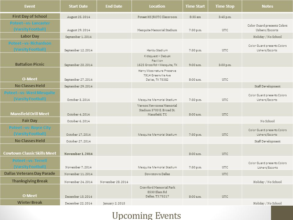 Upcoming Events Event Start Date End Date Location Time Start