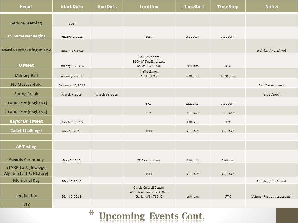 Upcoming Events Cont. Event Start Date End Date Location Time Start