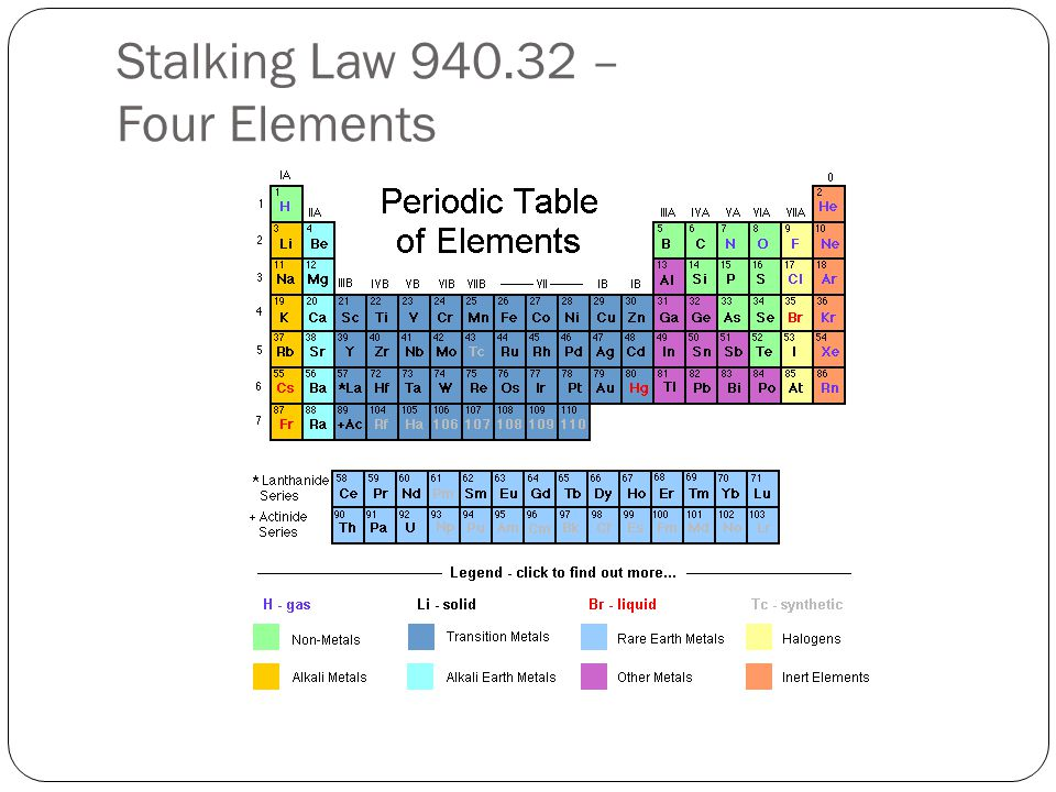 Stalking Law 940.32 – Four Elements