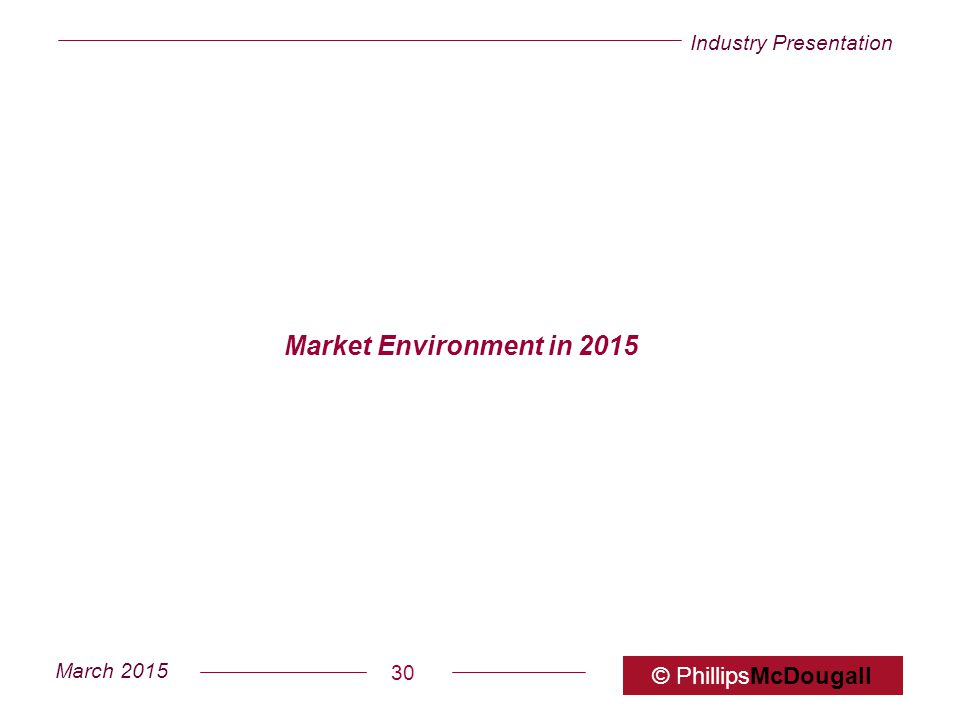 Market Environment in 2015