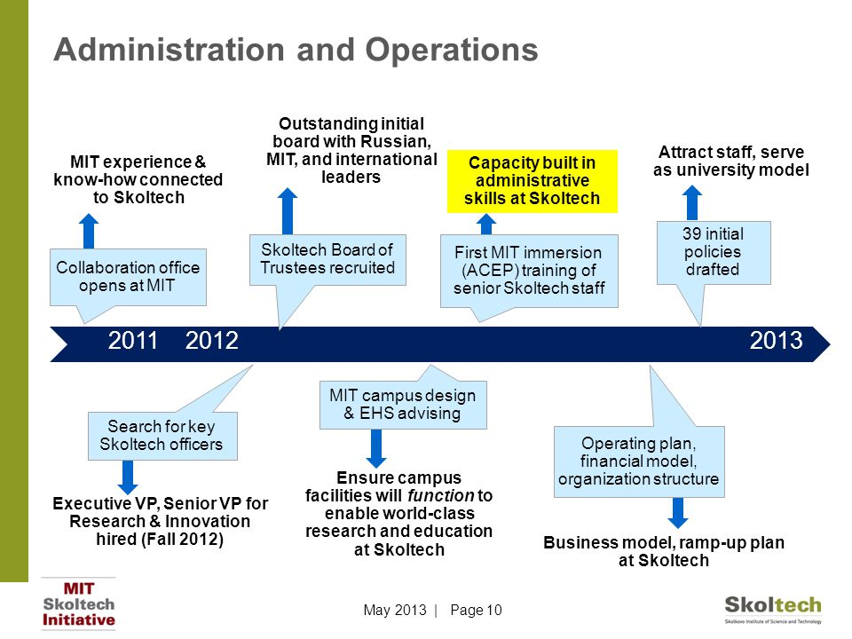 Administration and Operations