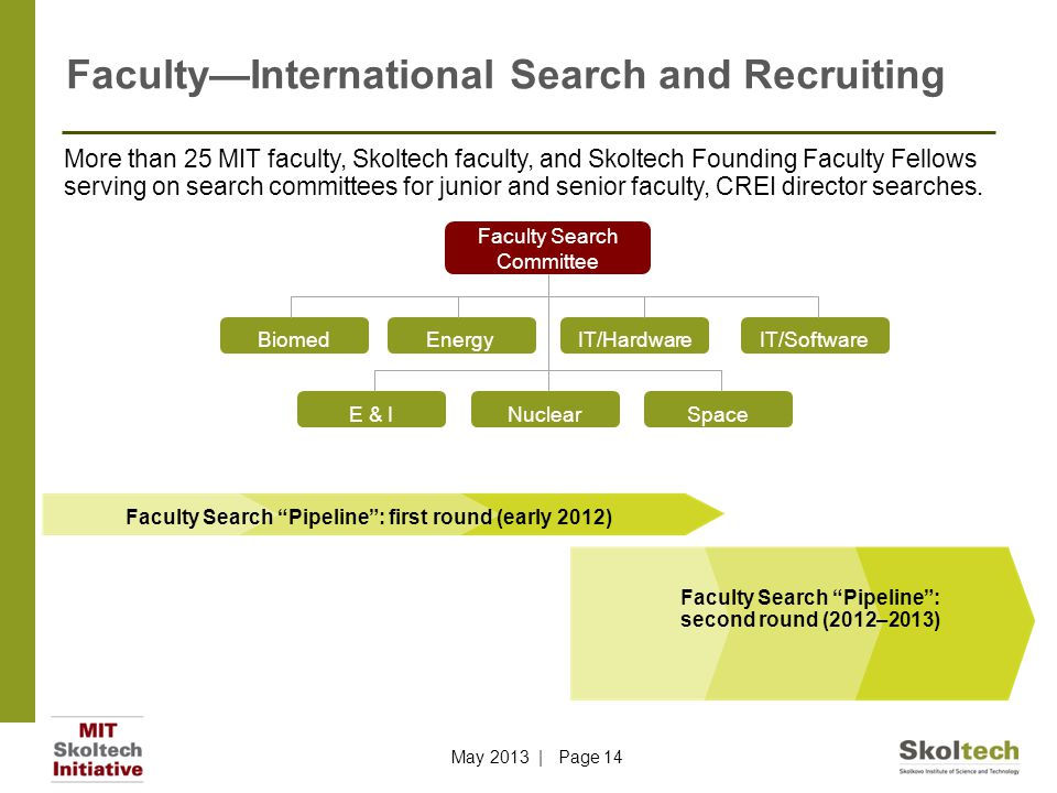 Faculty—International Search and Recruiting