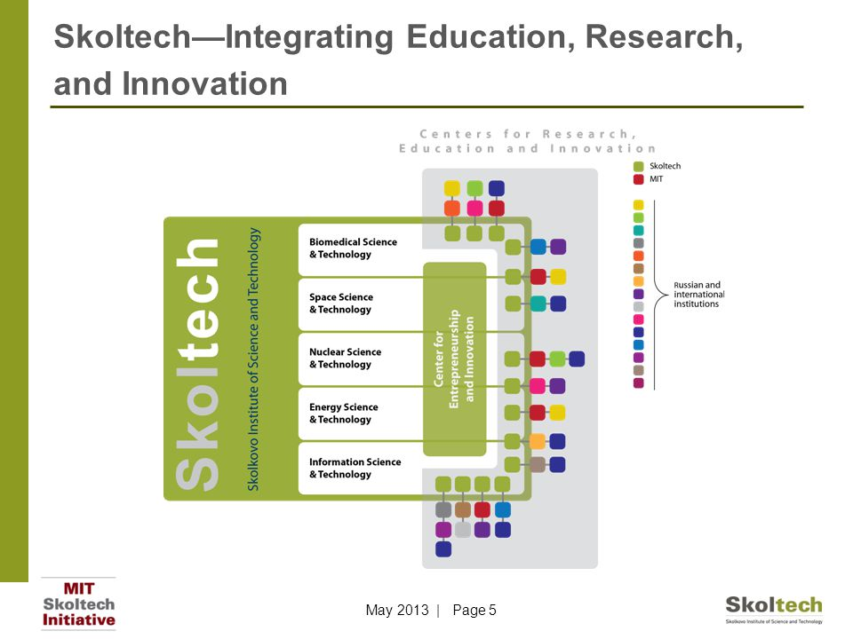 Skoltech—Integrating Education, Research, and Innovation