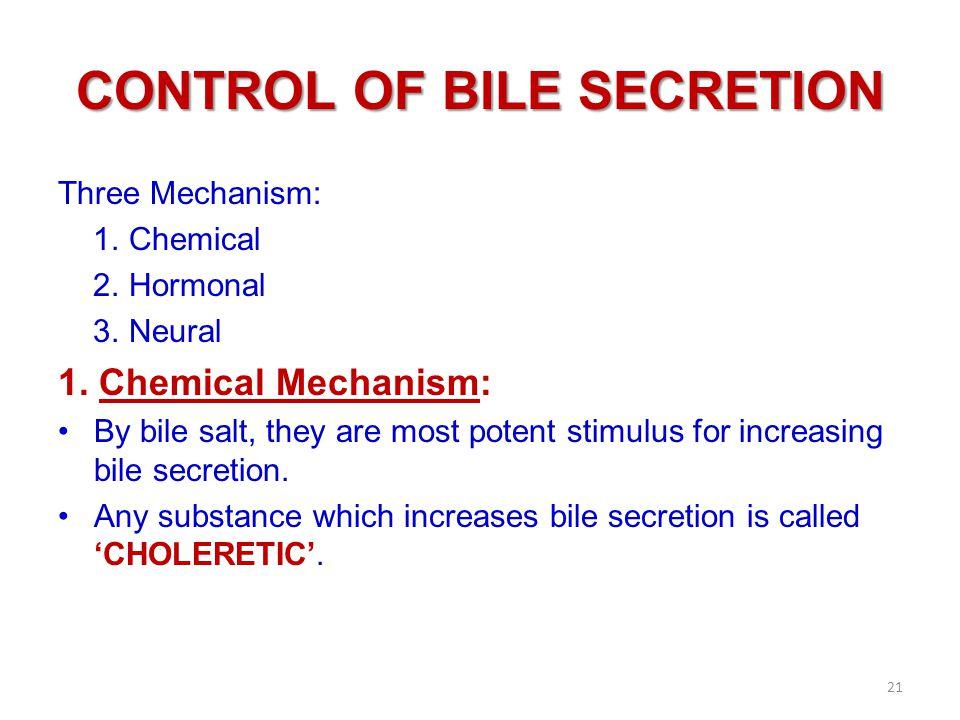 CONTROL OF BILE SECRETION