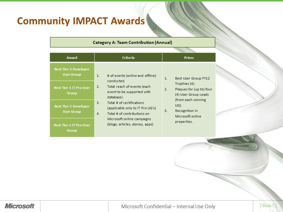 Community IMPACT Awards