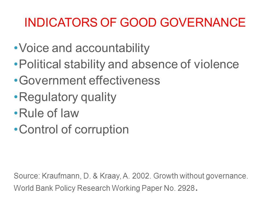 Indicators of good governance