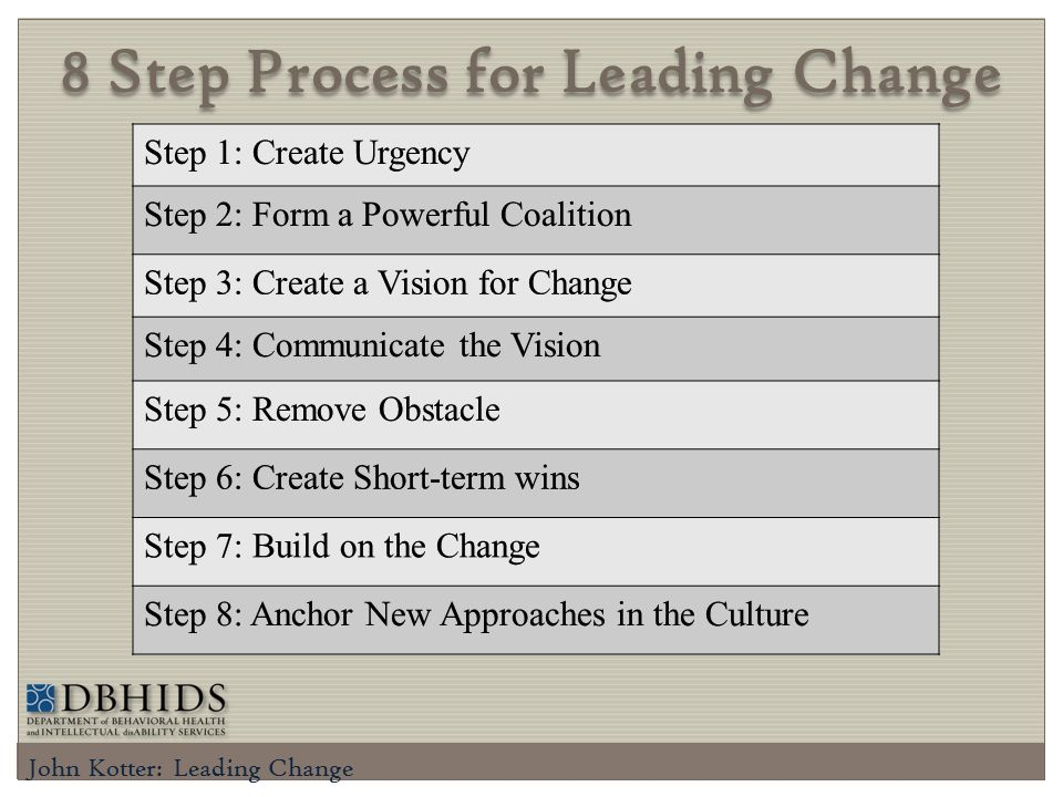 8 Step Process for Leading Change