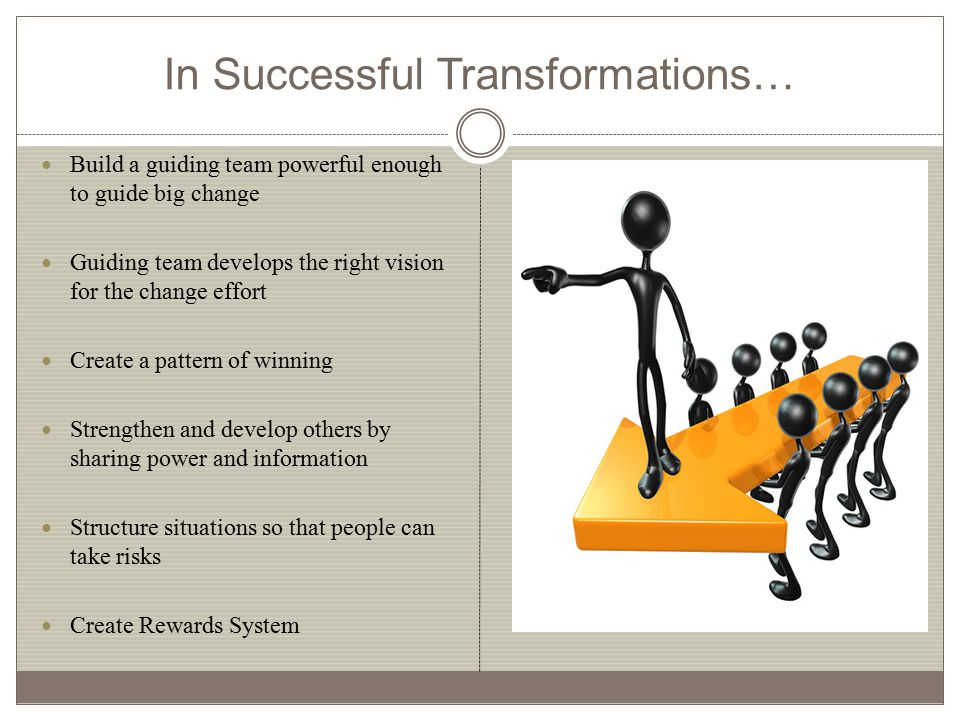 In Successful Transformations…