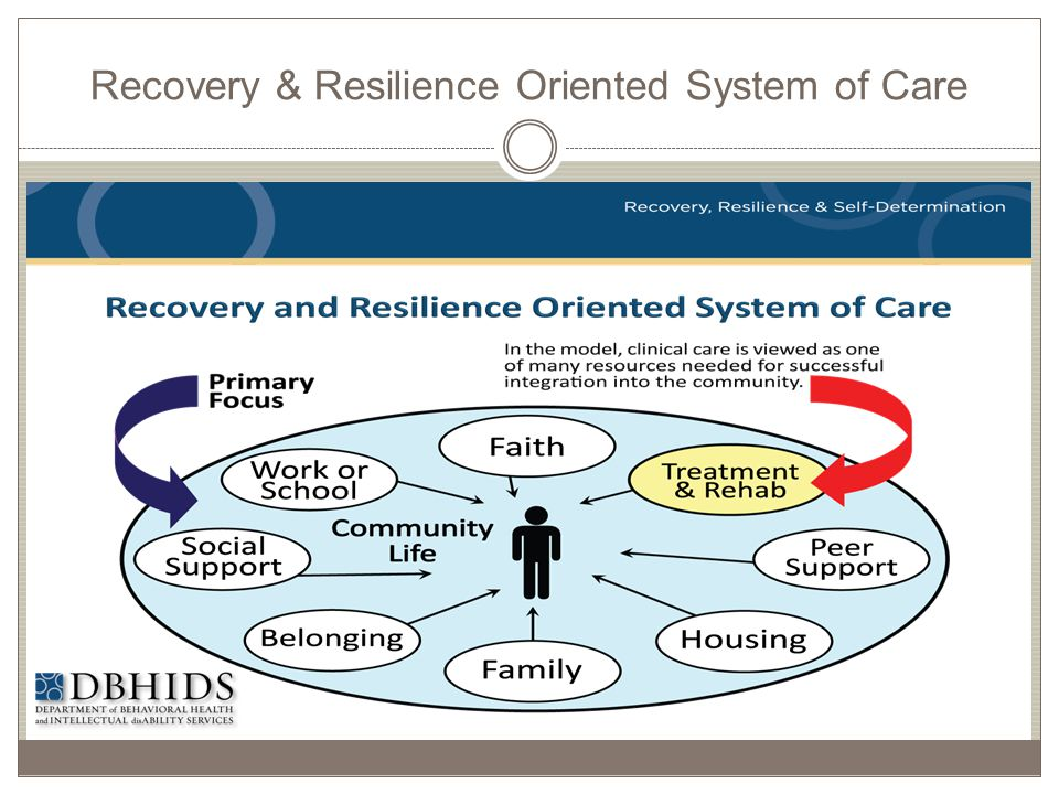 Recovery & Resilience Oriented System of Care