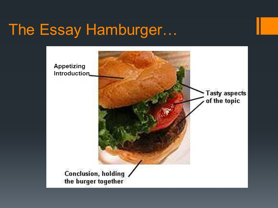 cheeseburger method essay writing The problem is that when you write essays regularly, it's easy to get stuck in a rut of repeating the same formula each time – particularly when you already receive good feedback from the teachers who read them  i mean how to write better essays: 6 practical tips is a little plain you might peek at yahoo's  apply these methods to.
