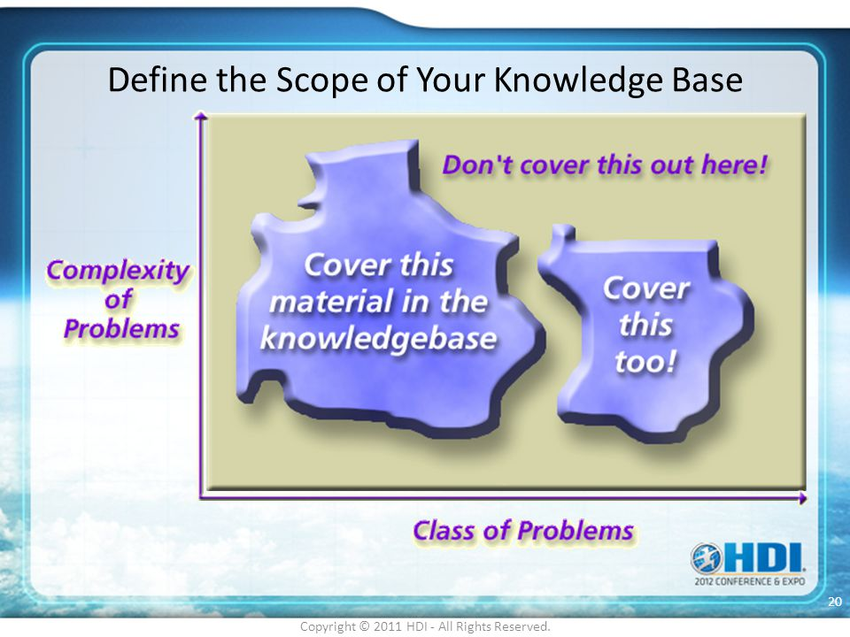 Define the Scope of Your Knowledge Base