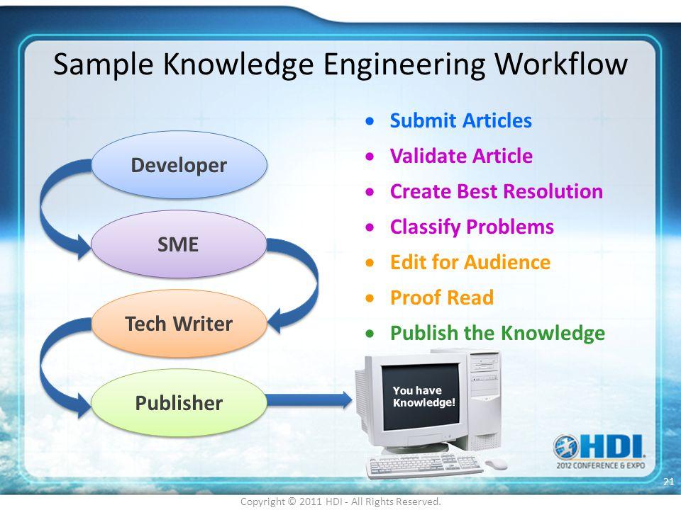 Sample Knowledge Engineering Workflow
