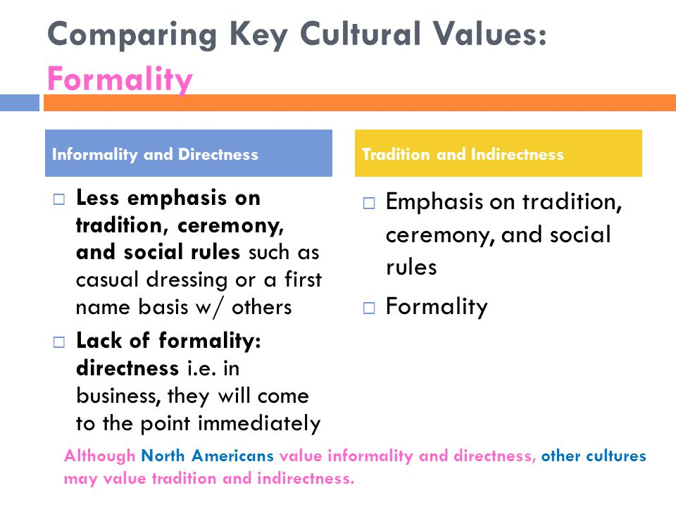 Comparing Key Cultural Values: Formality