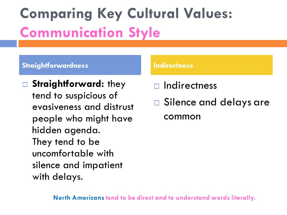 Comparing Key Cultural Values: Communication Style