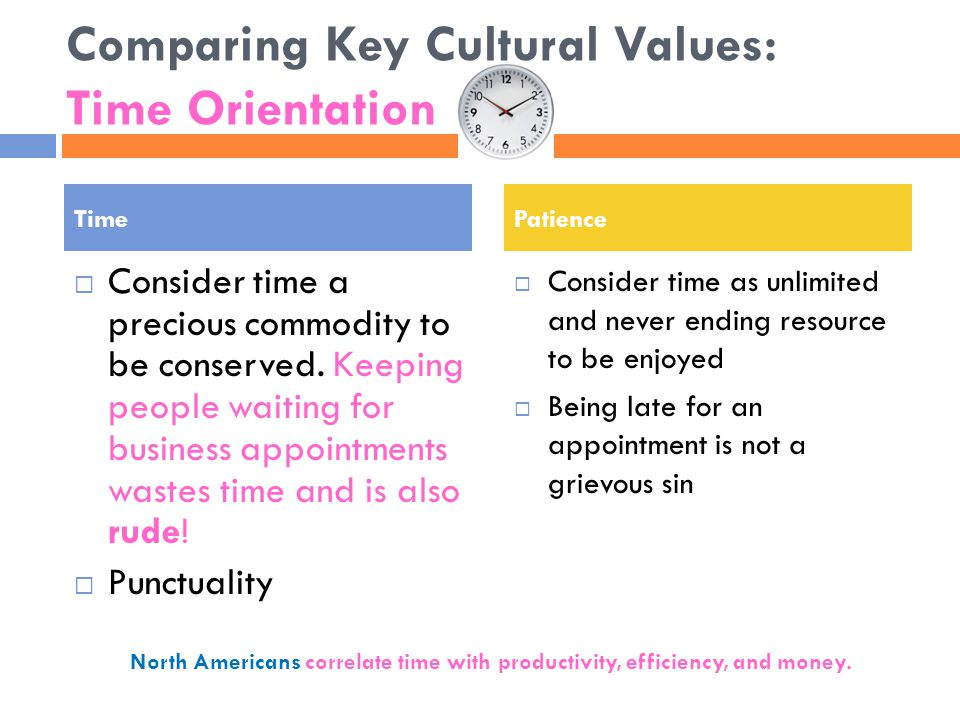 Comparing Key Cultural Values: Time Orientation