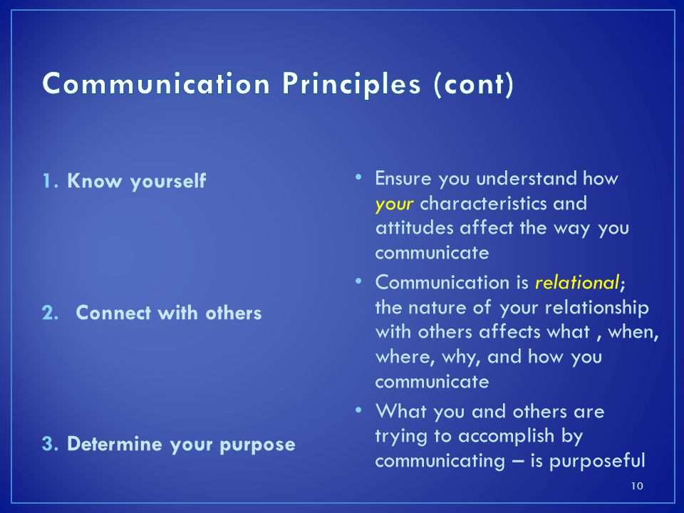 Communication Principles (cont)