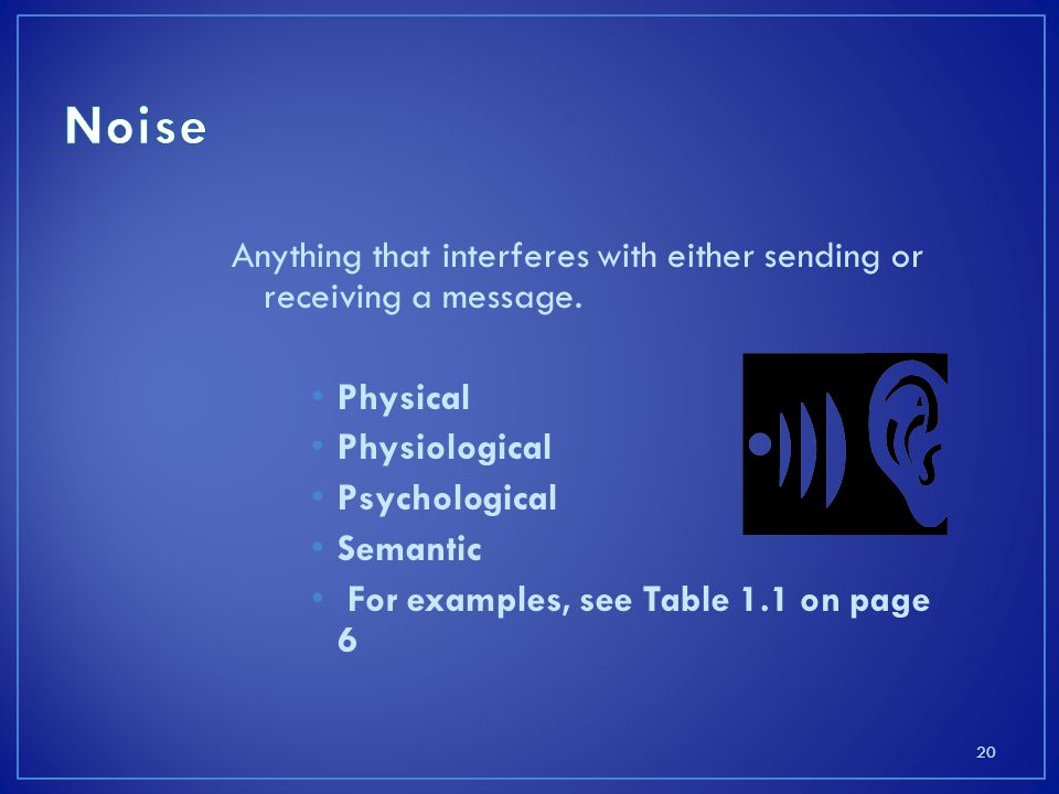 Noise Anything that interferes with either sending or receiving a message. Physical. Physiological.