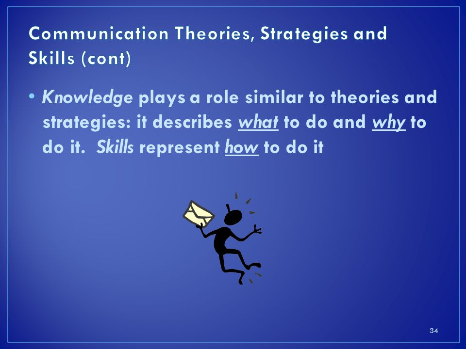 Communication Theories, Strategies and Skills (cont)