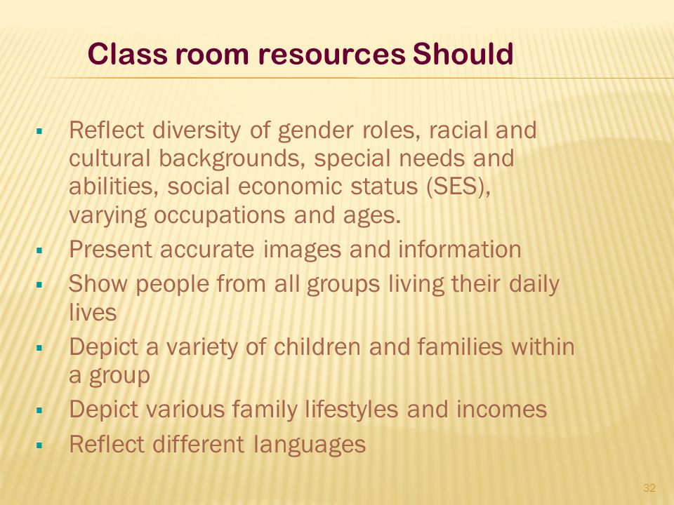 Class room resources Should