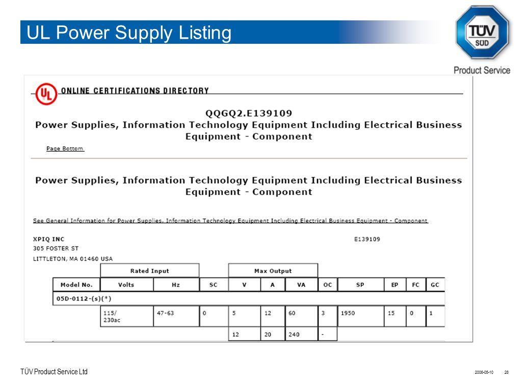 UL Power Supply Listing