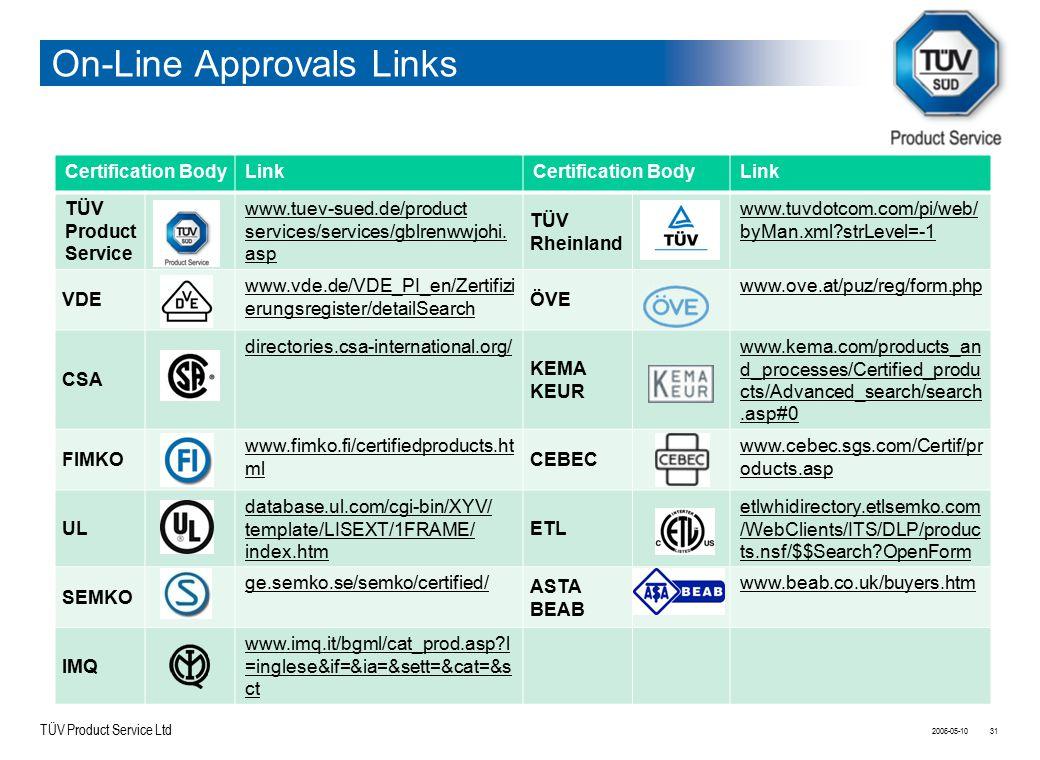 On-Line Approvals Links