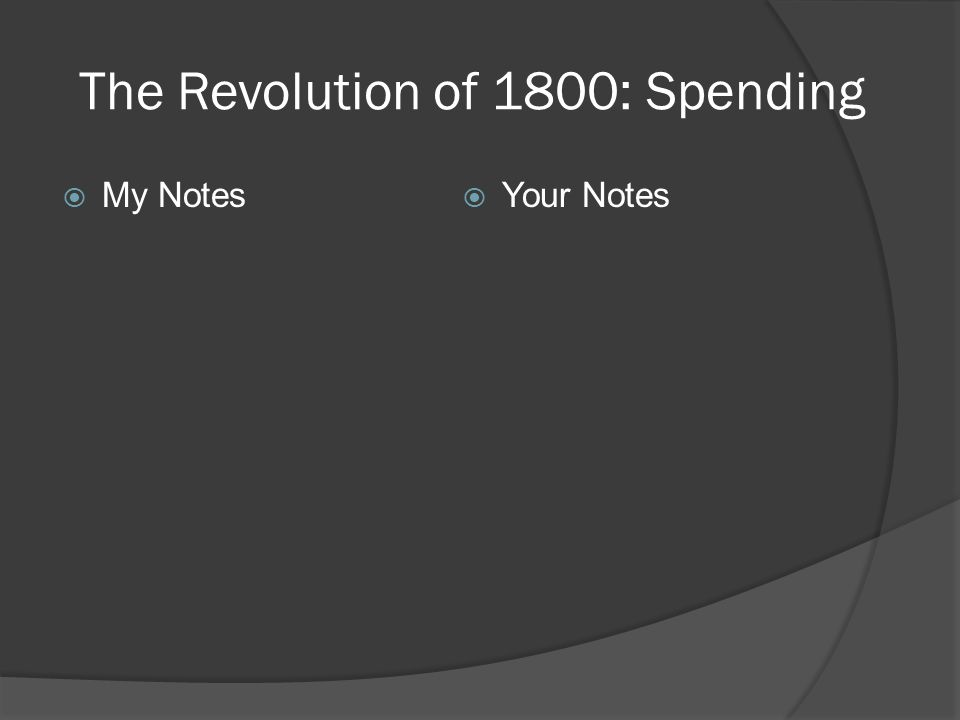 The Revolution of 1800: Spending
