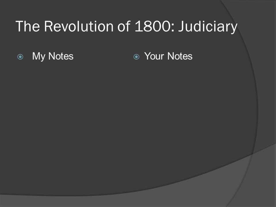 The Revolution of 1800: Judiciary