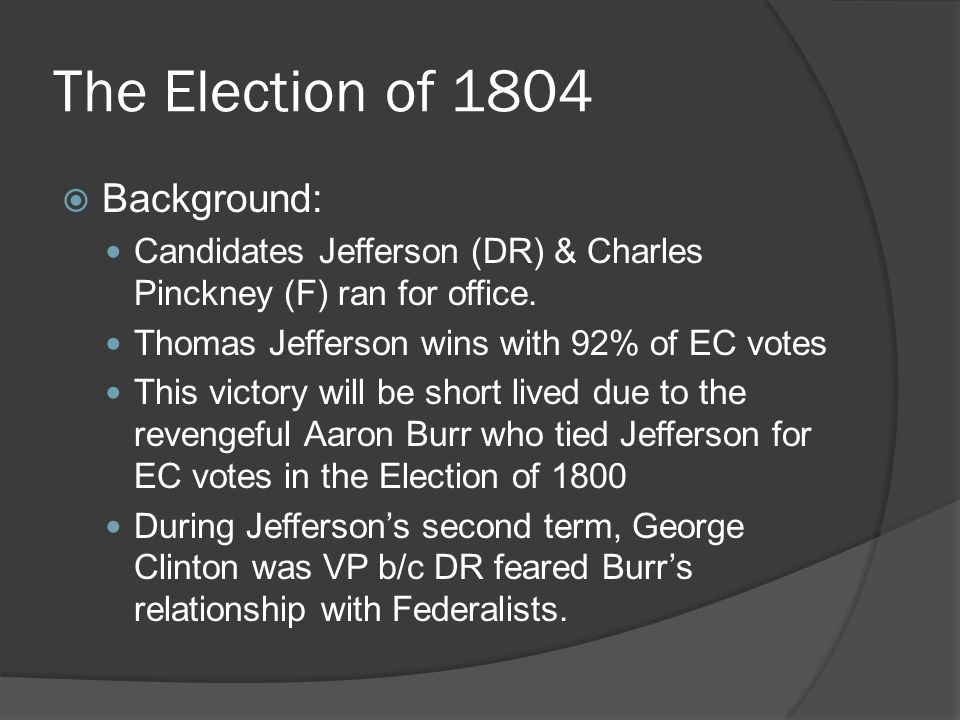 The Election of 1804 Background: