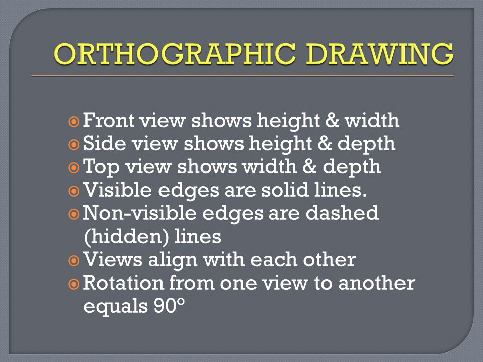 ORTHOGRAPHIC DRAWING Front view shows height & width