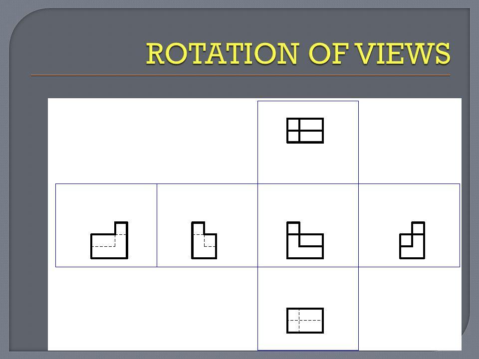 ROTATION OF VIEWS