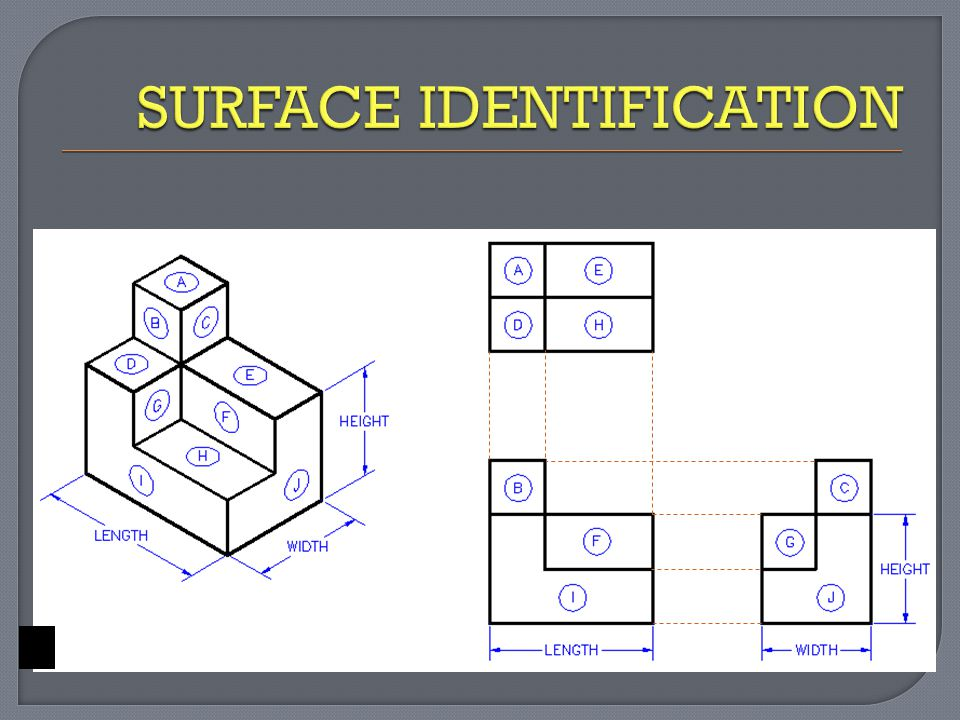 SURFACE IDENTIFICATION