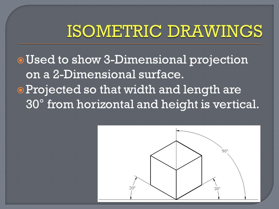 ISOMETRIC DRAWINGS Used to show 3-Dimensional projection on a 2-Dimensional surface.