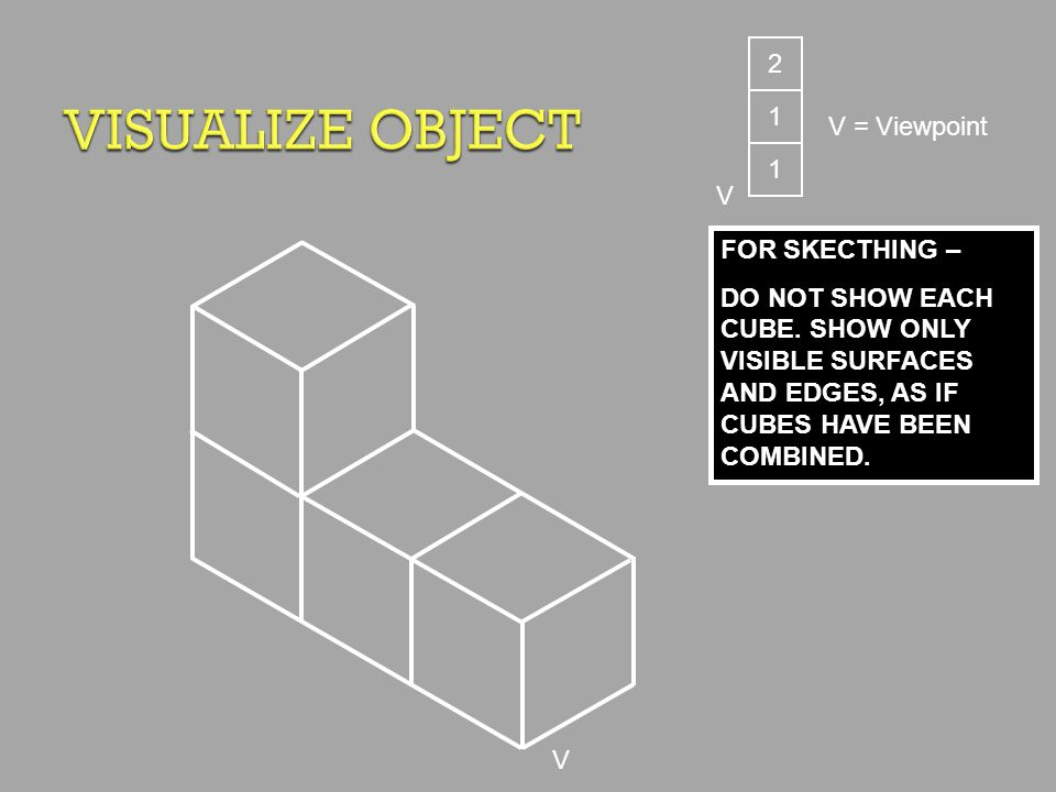 VISUALIZE OBJECT 2 1 V = Viewpoint 1 V FOR SKECTHING –