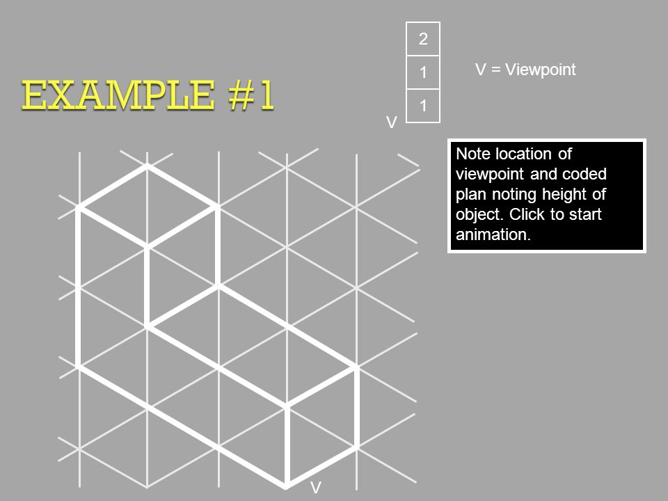 EXAMPLE #1 2 V = Viewpoint 1 1 V