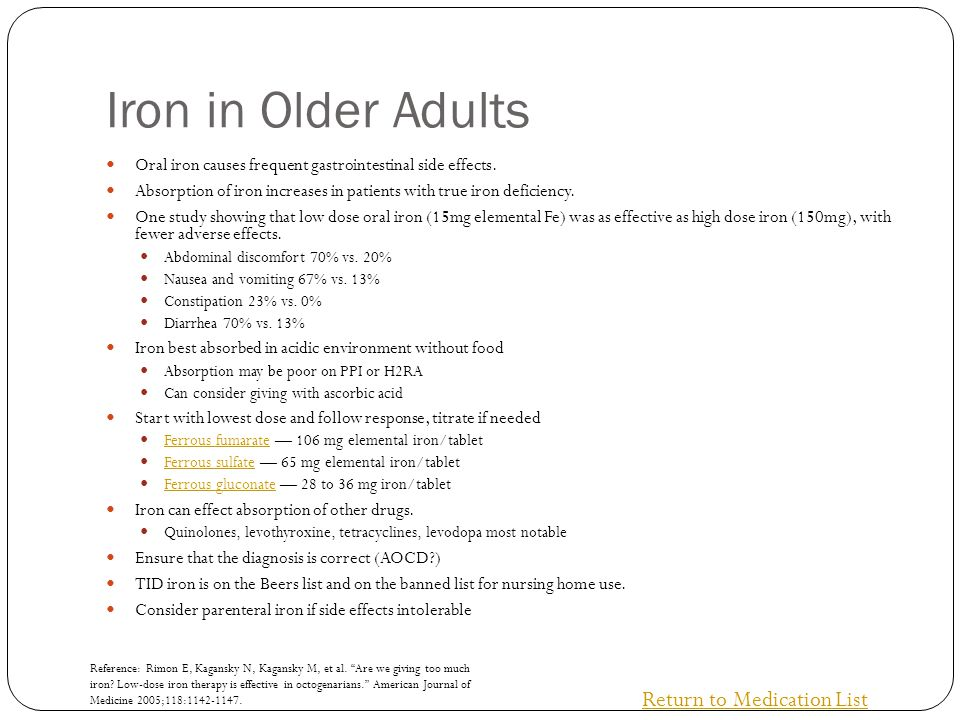 Iron in Older Adults Return to Medication List