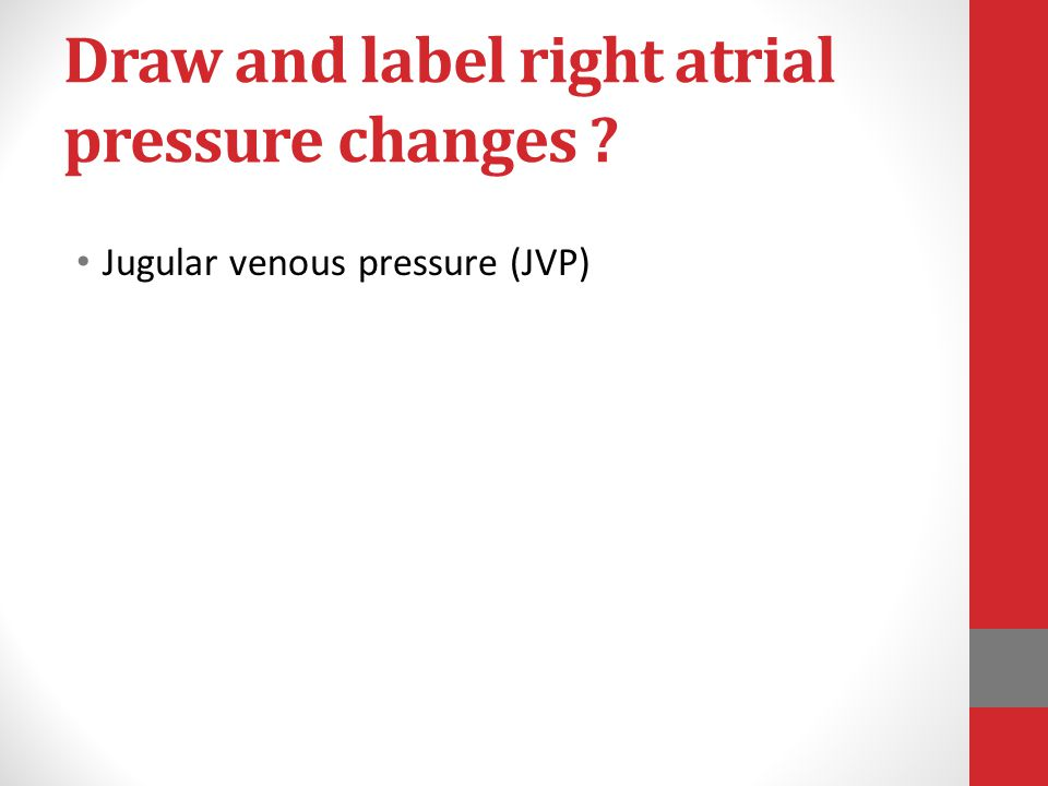 Draw and label right atrial pressure changes